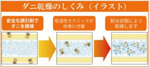 ダニ捕りロボは吸湿性セラミックで捕獲する
